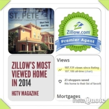 ZILLOW's most searched home