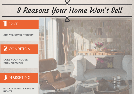 3 REASONS YOUR HOME WON'T SELL
