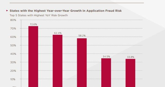 florida mortgage fraud alerts