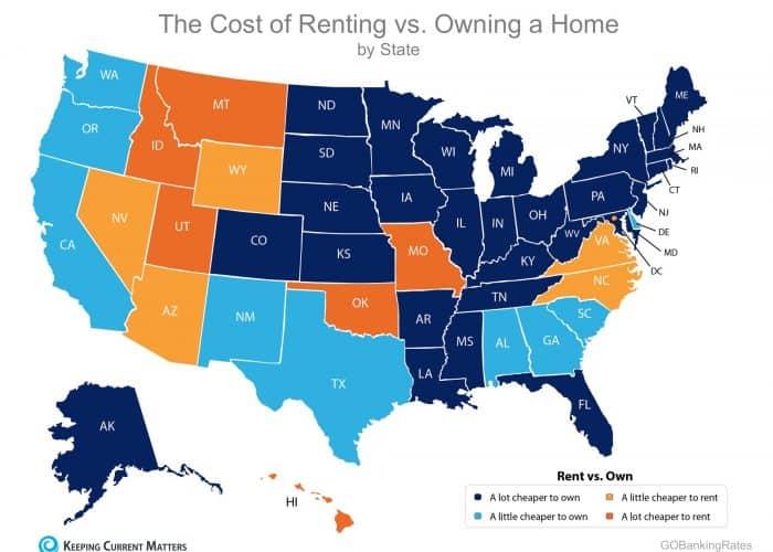 Buy vs Rent Tampa